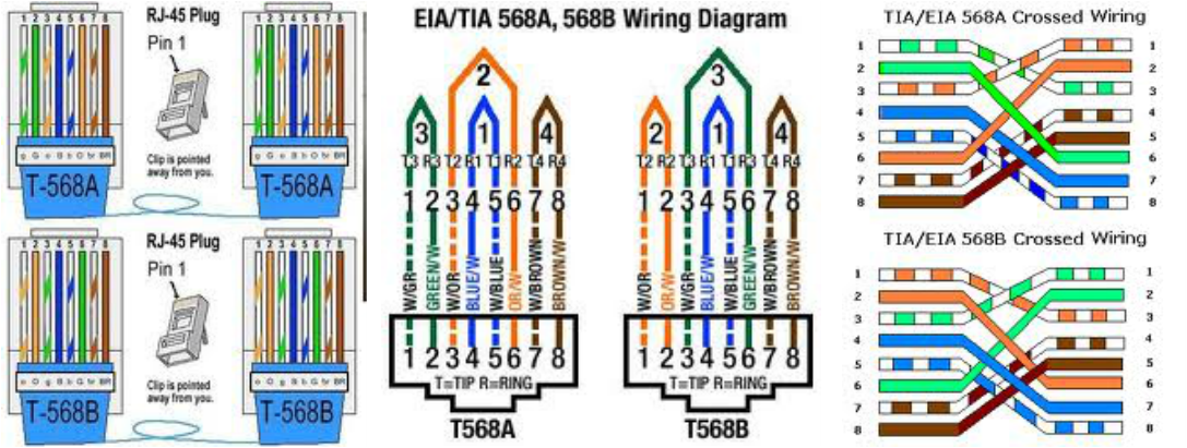 1350637173 100 [ rj45 wiring diagram a ] rs485 wiring diagram from a 568a wiring diagram at soozxer.org